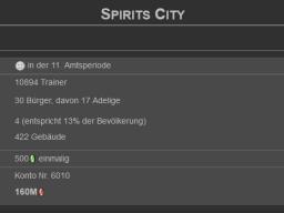 Spirits Stadtprofil
